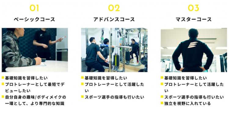 【ASPトレーナースクール】コース紹介